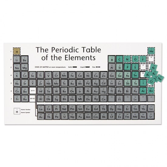 The periodic table of the elements montessori services the periodic table of the elements zoom urtaz Images