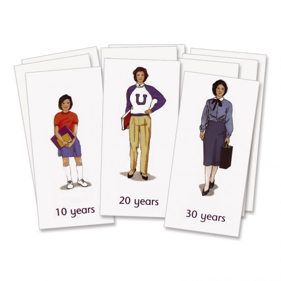 Human life sequence montessori services human life sequence zoom product reviews sciox Choice Image